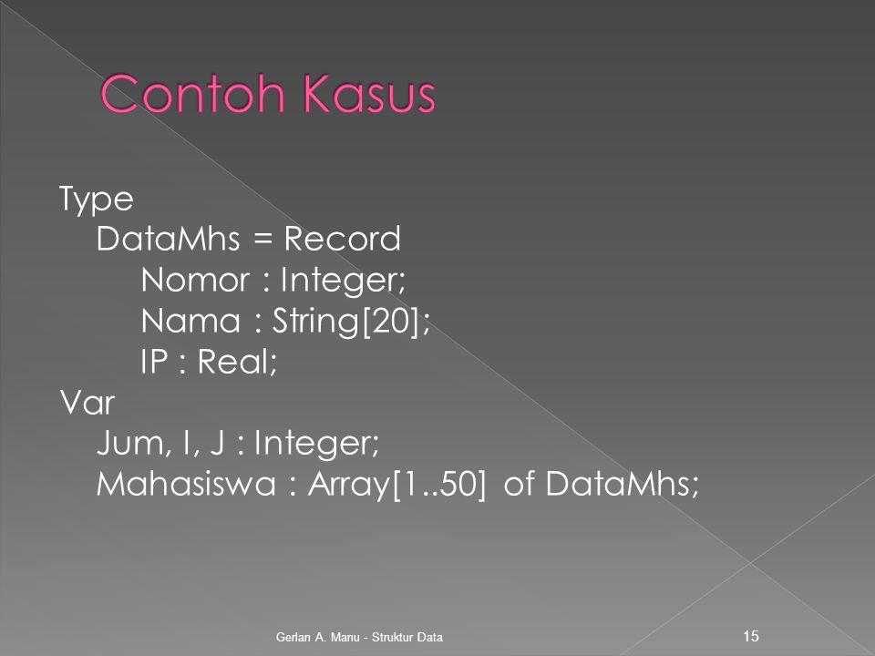 Contoh Kasus Type DataMhs = Record Nomor : Integer; Nama : String[20]; IP : Real; Var Jum, I, J : Integer; Mahasiswa : Array[1..50] of DataMhs;